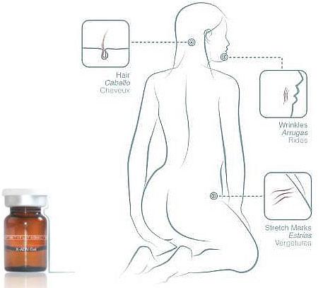DNA liquid - Anti Aging Lösung